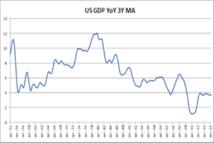 Assurances : une croissance moyenne de 10 % depuis 3 ans