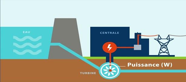 Une publication de BP explore les forces et incertitudes de la transition énergétique.