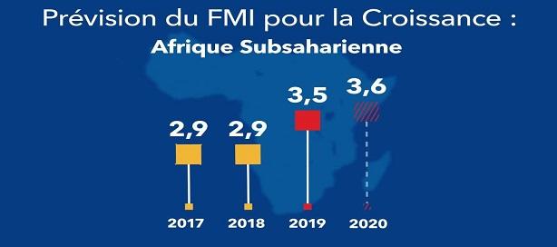Naviguer dans la reprise de l'Afrique subsaharienne dans un climat d'incertitude accrue