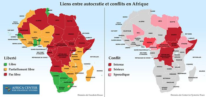 Le déterminisme dans le conflit africain