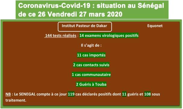 Coronavirus-Covid 19 : point de situation au Sénégal du vendredi 27 mars 2020