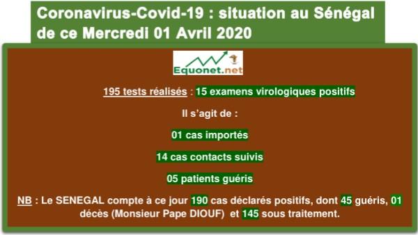 Examens virologiques