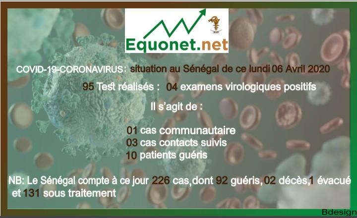 coronavirus-covid-19 : point de situation au sénégal du lundi 06 avril 2020