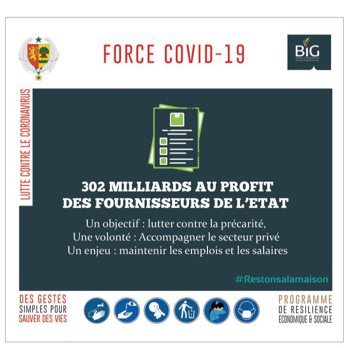 force covid-19-sénégal : 302 milliards au profit des fournisseurs de l'Etat