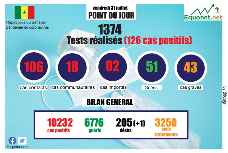 pandémie du coronavirus-covid-19 au sénégal : point de situation du vendredi 31 juillet 2020