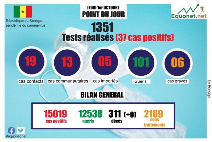 pandémie du coronavirus-covid-19 au sénégal : point de situation du jeudi 1er octobre 2020
