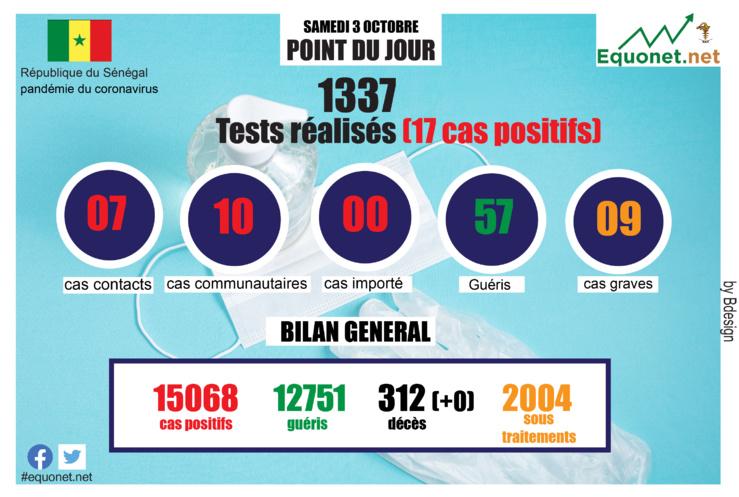 pandémie du coronavirus-covid-19 au sénégal : point de situation du samedi 3 octobre 2020