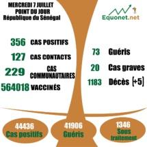 pandémie du coronavirus-covid-19 au Sénégal : 229 cas communautaires et 05 décès enregistrés ce mercredi 07 juillet 2021