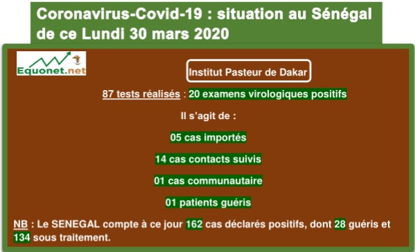 Coronavirus-Covid-19 : point de situation au Sénégal du lundi 30 mars 2020