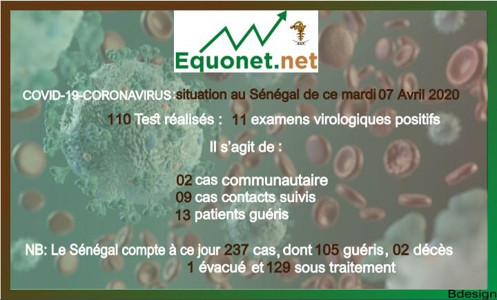 coronavirus-covid-19 : point de situation au sénégal du mardi 07 avril 2020