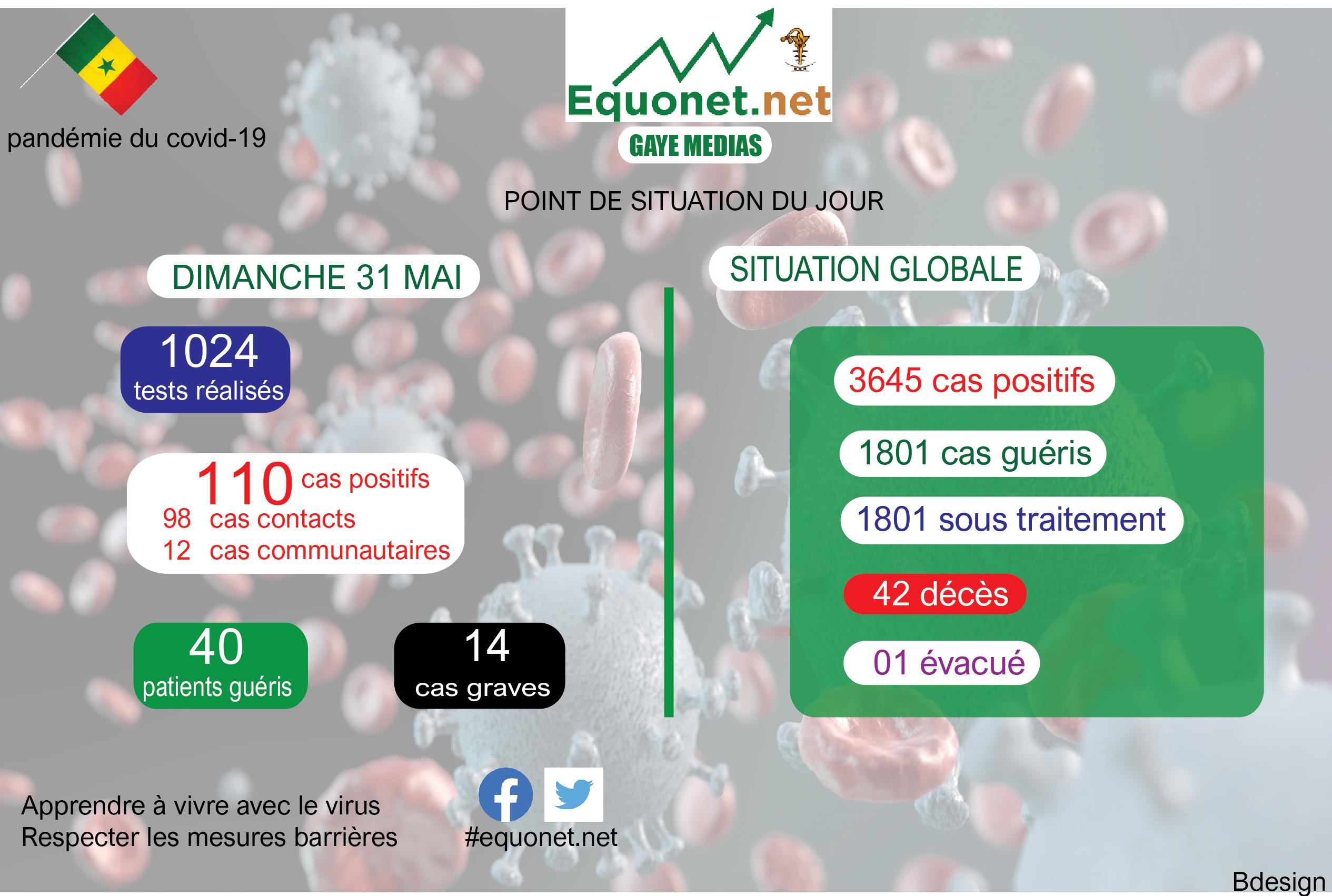 pandémie du coronavirus-covid-19 au sénégal : point de situation du dimanche 31 mai 2020