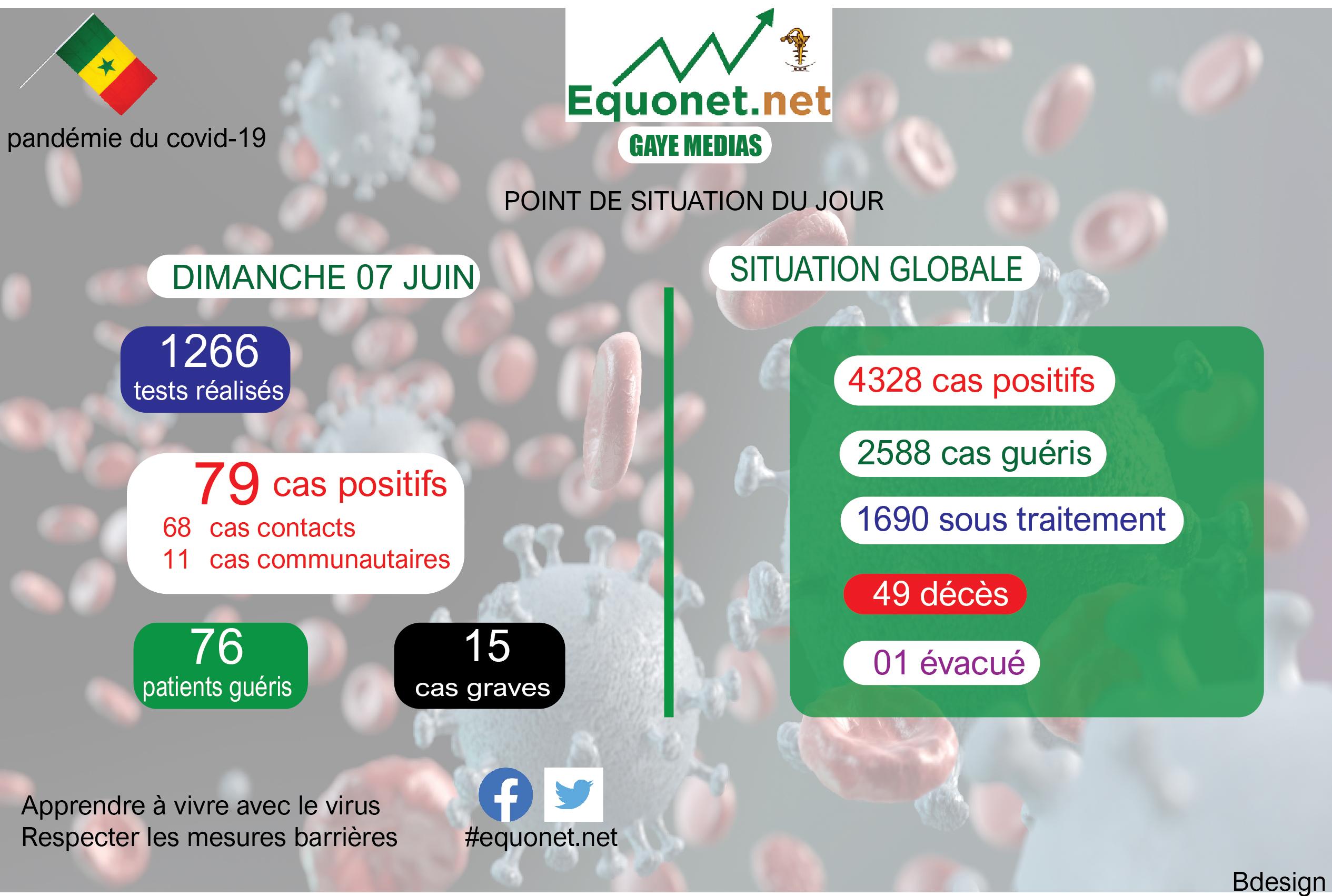 pandémie du coronavirus-covid-19 au sénégal : point de situation du dimanche 07 juin 2020