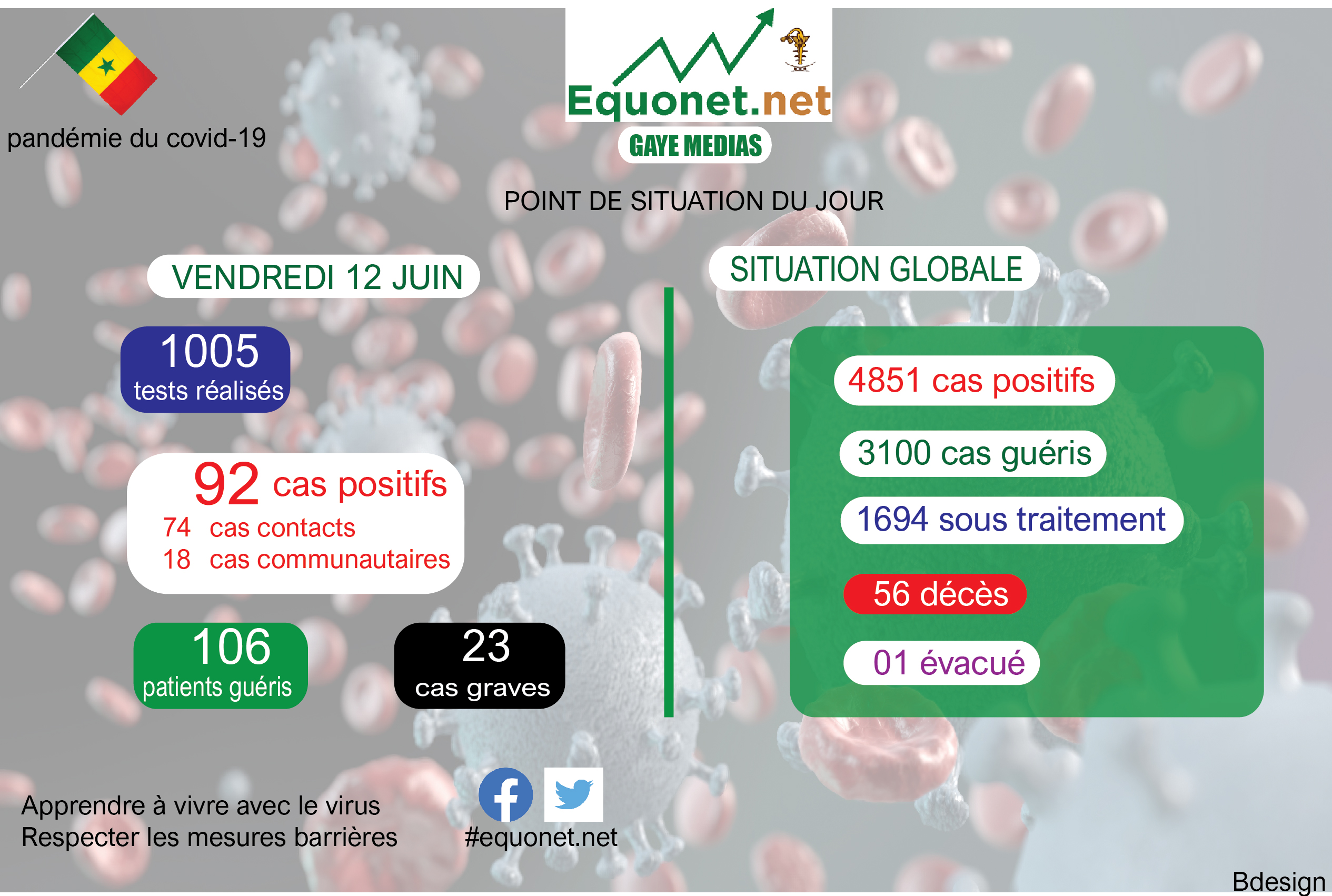 pandémie du coronavirus-covid-19 au sénégal : point de situation du vendredi 12 juin 2020