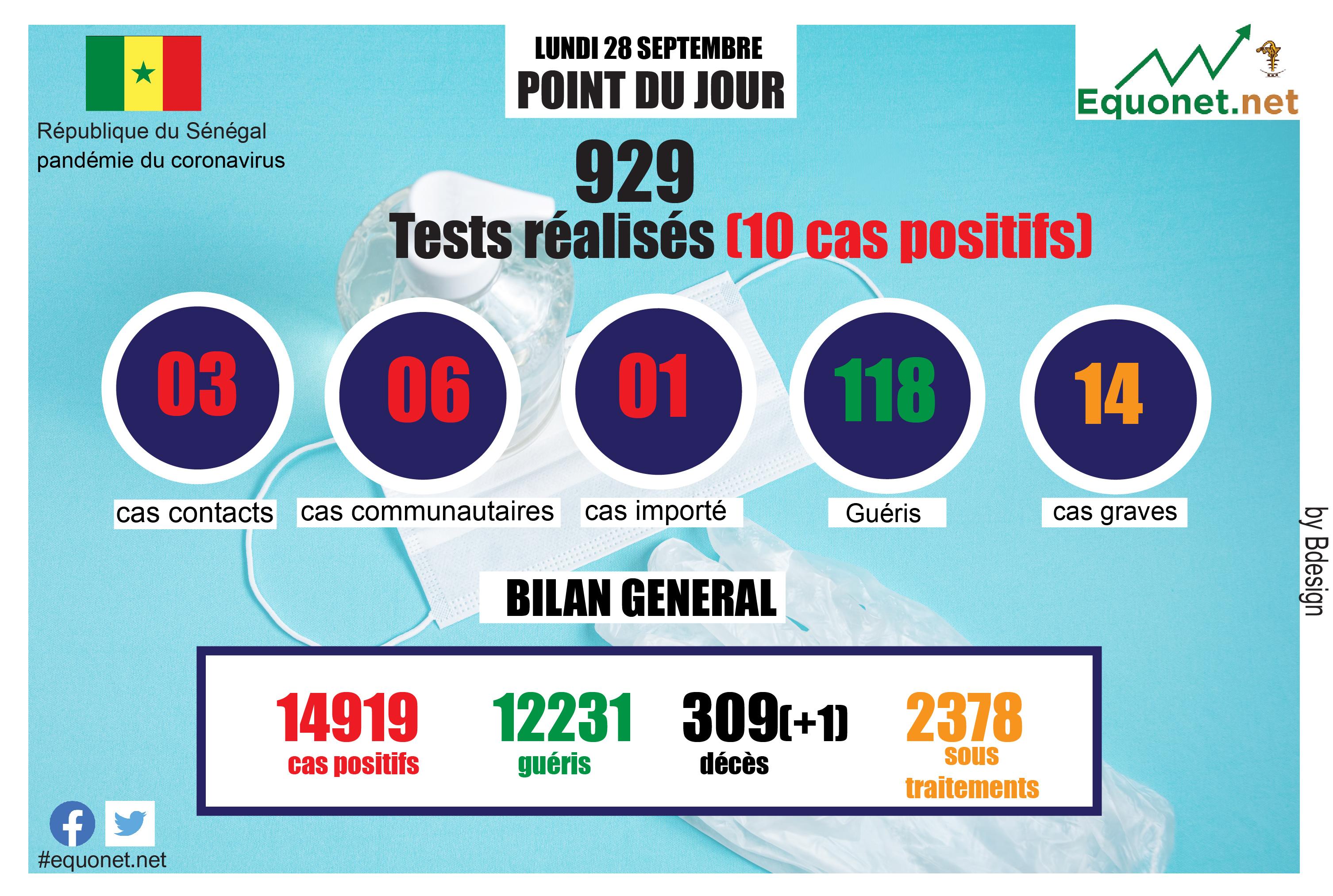 pandémie du coronavirus-covid-19 au sénégal : point de situation du lundi 28 septembre 2020