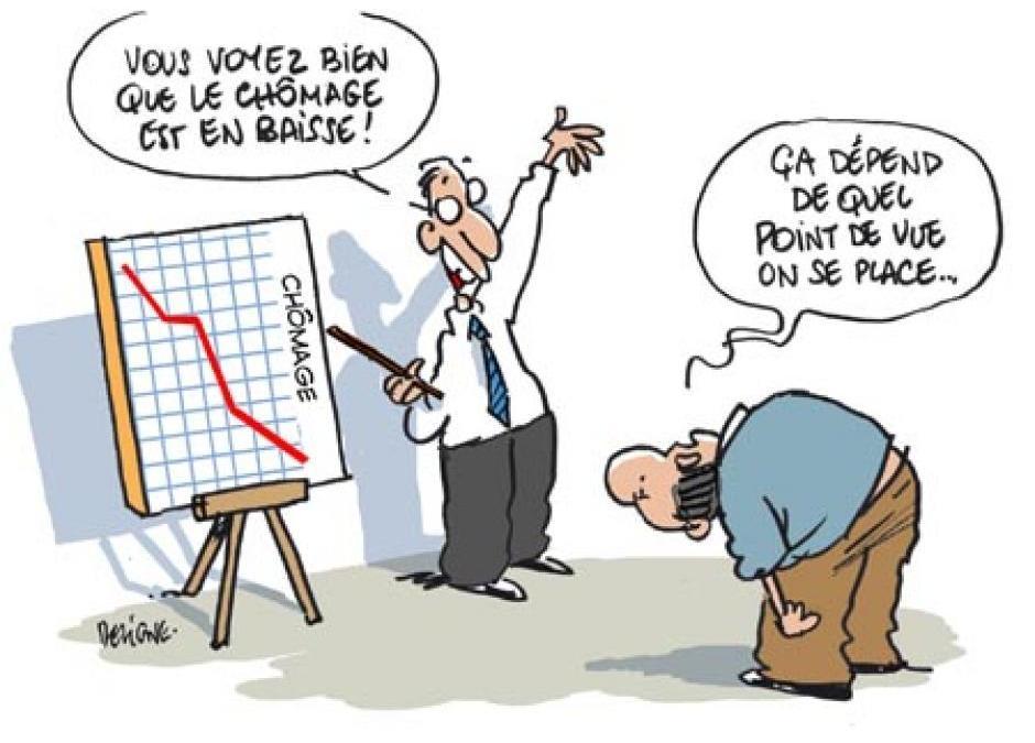 Baisse de revenus-pertes d'emplois-déficits budgétaires : cette pire performance économique que covid19 causera aux pma