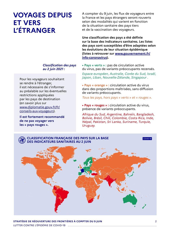 Circulation vers la France : le Sénégal classé dans les pays «orange»