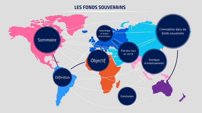 Fonds souverains
