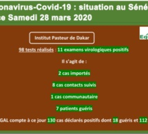Coronavirus-Covid-19 : point de situation au Sénégal du samedi 28 mars 2020