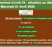 Coronavirus-Covid-19 : point de situation au Sénégal du mercredi 01 avril 2020