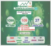 pandémie du coronavirus-covid-19 au sénégal : point de situation du mardi 12 mai 2020