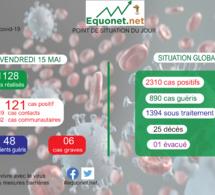 pandémie du coronavirus-covid-19 au sénégal : point de situation du vendredi 15 mai 2020