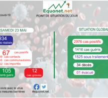 pandémie du coronavirus-covid-19 au sénégal : point de situation du samedi 23 mai 2020