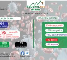 pandémie du coronavirus-covid-19 au sénégal : point de situation du jeudi 28 mai 2020