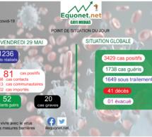pandémie du coronavirus-covid-19 au sénégal : point de situation du vendredi 29 mai 2020