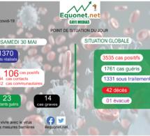 pandémie du coronavirus-covid-19 au sénégal : point de situation du samedi 30 mai 2020