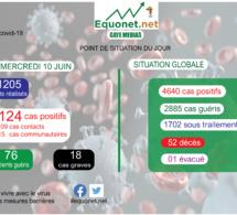 pandémie du coronavirus-covid-19 au sénégal : point de situation du mercredi 10 juin 2020