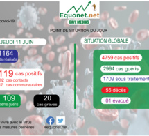 pandémie du coronavirus-covid-19 au sénégal : point de situation du jeudi 11 juin 2020