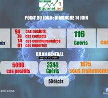 pandémie du coronavirus-covid-19 au sénégal : point de situation du dimanche 14 juin 2020