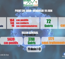 pandémie du coronavirus-covid-19 au sénégal : point de situation du vendredi 19 juin 2020