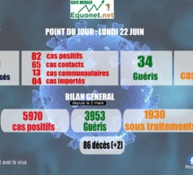 pandémie du coronavirus-covid-19 au sénégal : point de situation du lundi 22 juin 2020