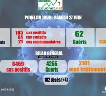 pandémie du coronavirus-covid-19 au sénégal : point de situation du samedi 27 juin 2020