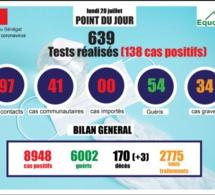 pandémie du coronavirus-covid-19 au sénégal : point de situation du lundi 20 juillet 2020