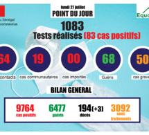 pandémie du coronavirus-covid-19 au sénégal : point de situation du lundi 27 juillet 2020