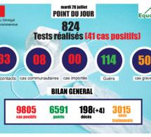 pandémie du coronavirus-covid-19 au sénégal : point de situation du mardi 28 juillet 2020