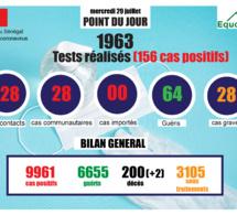 pandémie du coronavirus-covid-19 au sénégal : point de situation du mercredi 29 juillet 2020