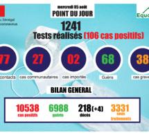 pandémie du coronavirus-covid-19 au sénégal : point de situation du mercredi 05 août 2020
