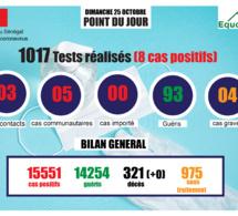 pandémie du coronavirus-covid-19 au sénégal : point de situation du dimanche 25 octobre 2020