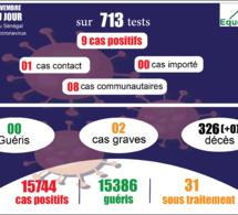 pandémie du coronavirus-covid-19 au sénégal : point de situation du jeudi 12 novembre 2020
