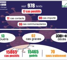 pandémie du coronavirus-covid-19 au sénégal : point de situation du samedi 21 novembre 2020