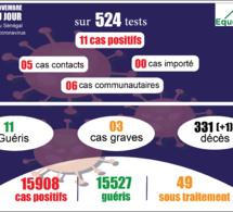 pandémie du coronavirus-covid-19 au sénégal : point de situation du mardi 24 novembre 2020