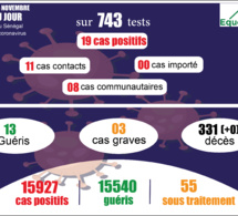 pandémie du coronavirus-covid-19 au sénégal : point de situation du mercredi 25 novembre 2020