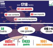 pandémie du coronavirus-covid-19 au sénégal : 107 cas communautaires ont été enregistrés ce samedi 2 janvier 2021