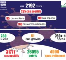 pandémie du coronavirus-covid-19 au sénégal : 200 cas communautaires et 9 décès enregistrés ce mercredi 17 février 2021