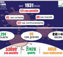 pandémie du coronavirus-covid-19 au sénégal : 127 cas communautaires et 6 décès enregistrés ce lundi 22 février 2021