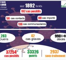 pandémie du coronavirus-covid-19 au sénégal : 136 cas communautaires et 09 décès enregistrés ce mercredi 17 mars 2021