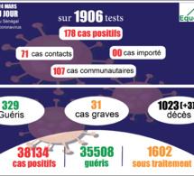 pandémie du coronavirus-covid-19 au sénégal : 107 cas communautaires et 03 décès enregistrés ce mercredi 24 mars 2021